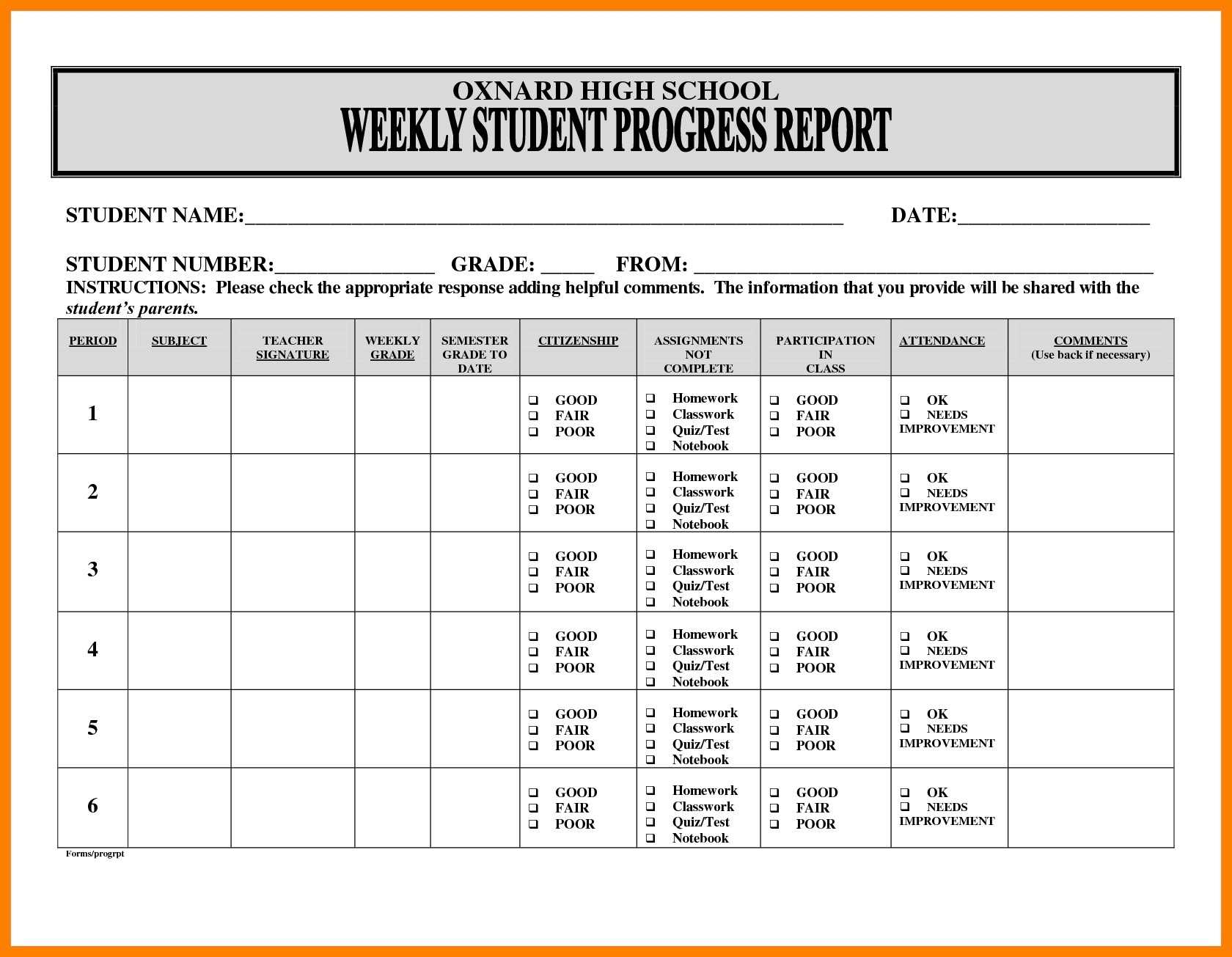 10 Project Progress Reports Templates | Business Letter Inside Weekly Test Report Template
