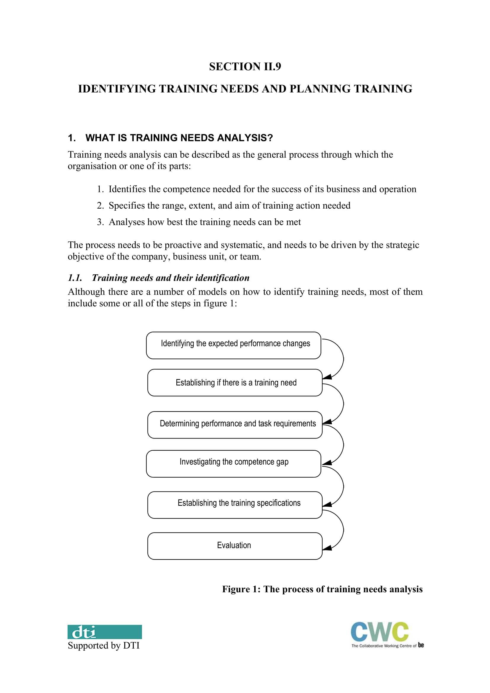 10 Training Gap Analysis Examples - Pdf | Examples With Training Needs Analysis Report Template