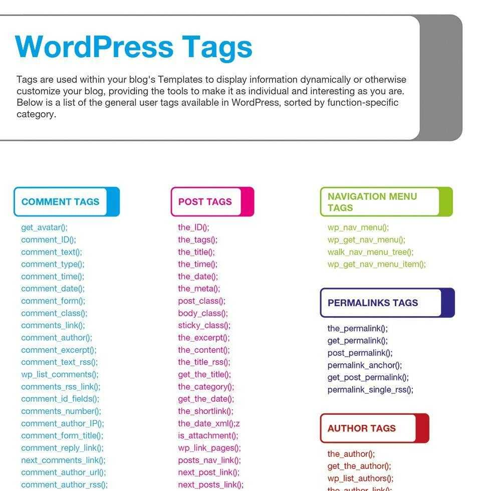14 Best WordPress Cheat Sheet For Designers & Developers 2019 In Cheat Sheet Template Word