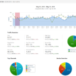 28+ [ Website Traffic Report Template ] | Website Traffic Regarding Website Traffic Report Template