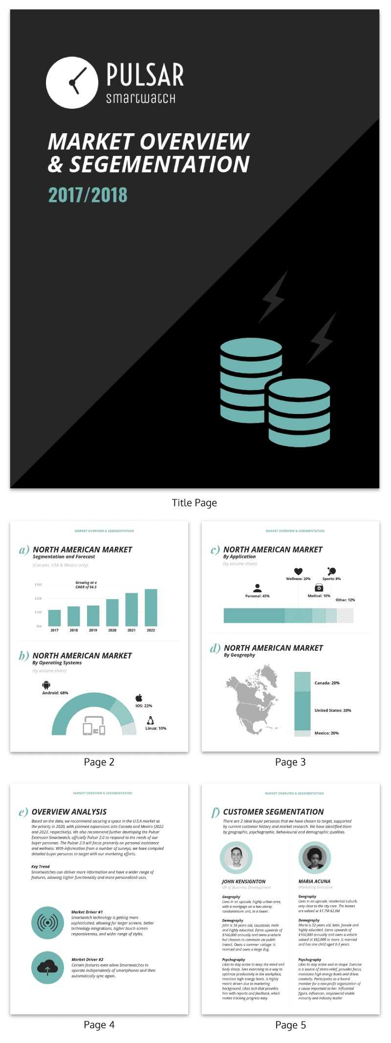 30+ Business Report Templates Every Business Needs – Venngage Throughout Business Analyst Report Template