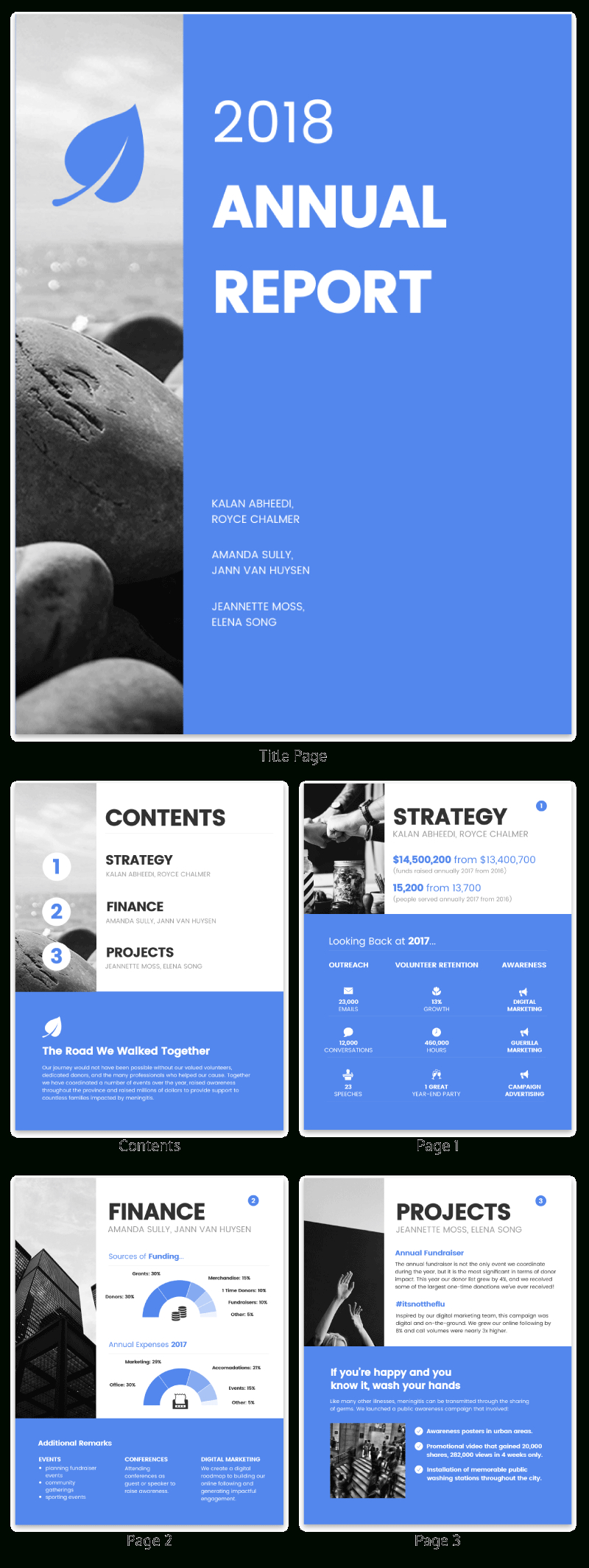 55+ Annual Report Design Templates & Inspirational Examples For Word Annual Report Template