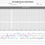 5S Audit Score Trend – With Regard To Trend Analysis Report Template