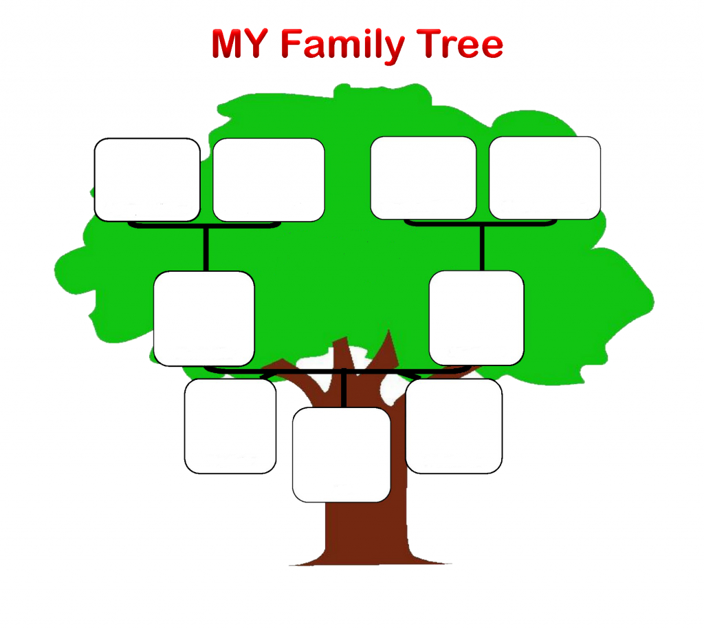 7+ Free Family Tree Template [Pdf, Excel, Word & Doc] With 3 Generation Family Tree Template Word