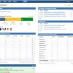 7 Steps To A Beautiful And Useful Agile Dashboard – Work In Agile Status Report Template