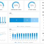 8 Financial Report Examples For Daily, Weekly, And Monthly pertaining to Monthly Productivity Report Template
