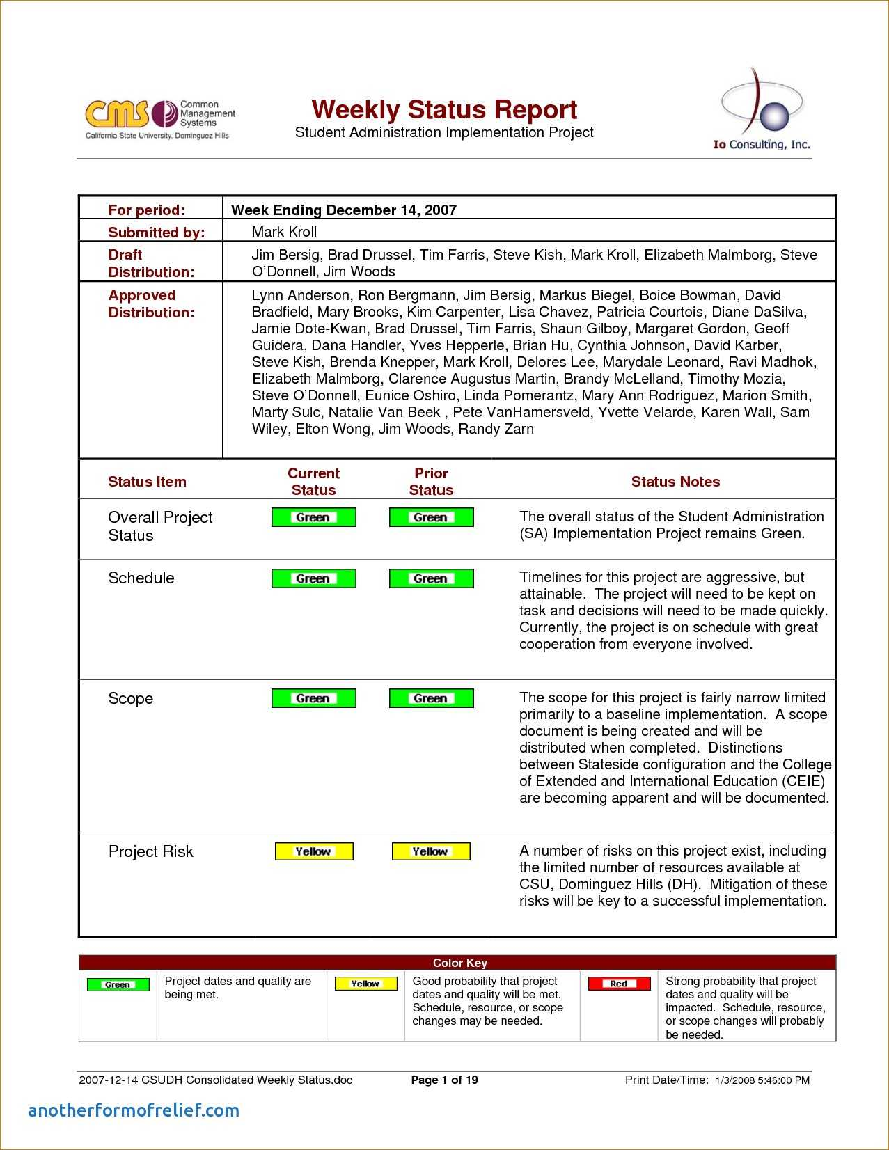 8+ Weekly Status Report Examples – Pdf | Examples Intended For Project Implementation Report Template