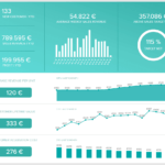Analytical Reports: See Here Top Examples & Real Business inside Analytical Report Template