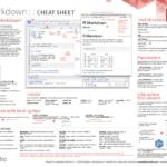 Cheatsheets Within Cheat Sheet Template Word