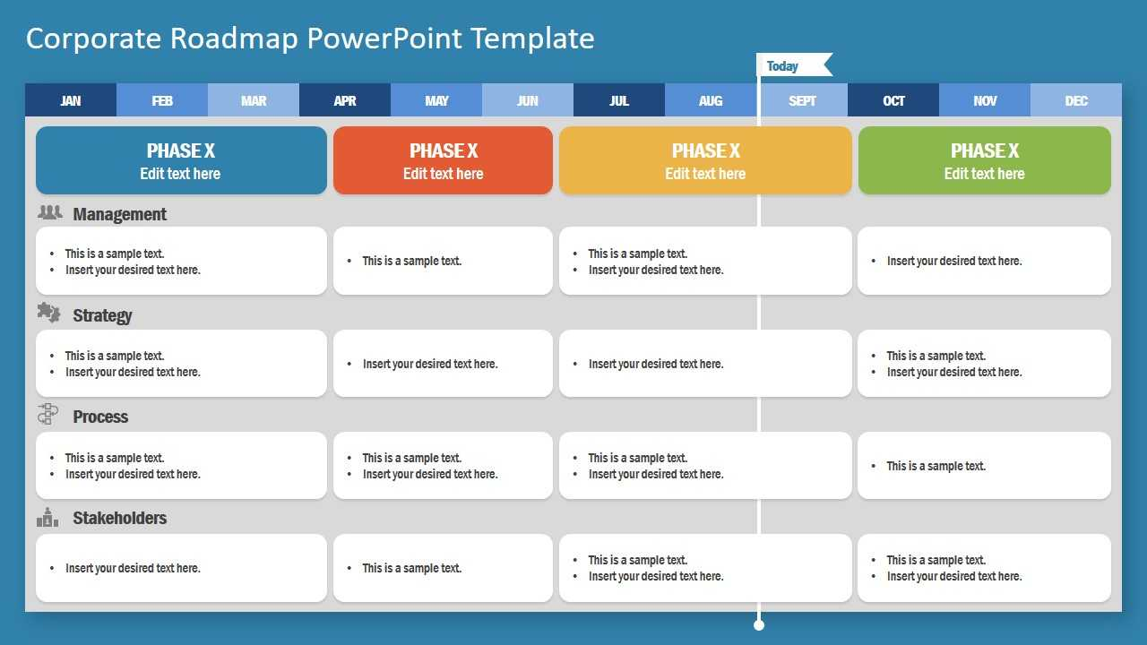 Corporate Roadmap Powerpoint Template With Weekly Project Status Report Template Powerpoint