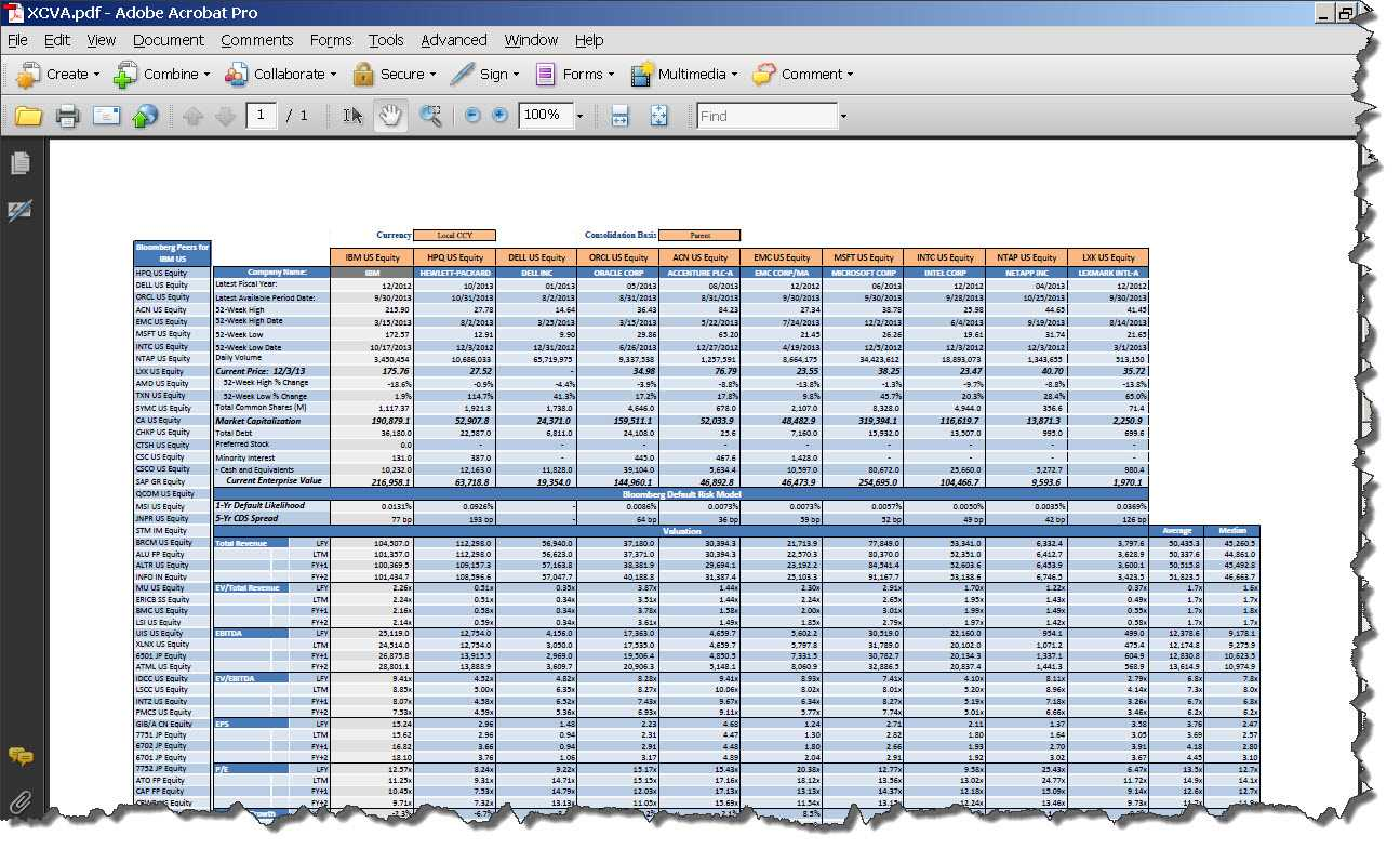 Credit Analysis Excel Template – Papele.alimentacionsegura With Credit Analysis Report Template