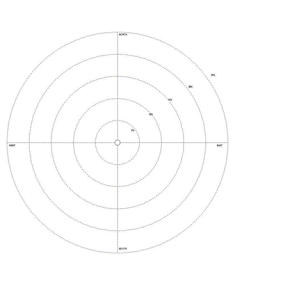 Download Blank Template For A Wind Rose – Oubdiphosta32's Within Blank Radar Chart Template