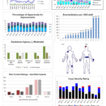 Example Of Whs Report To Management | Download Scientific pertaining to Ohs Monthly Report Template