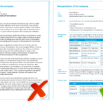 Examples - Information Mapping with Information Mapping Word Template
