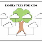 Free Family Tree Template – Pdf, Excel, Word & Google Doc With 3 Generation Family Tree Template Word