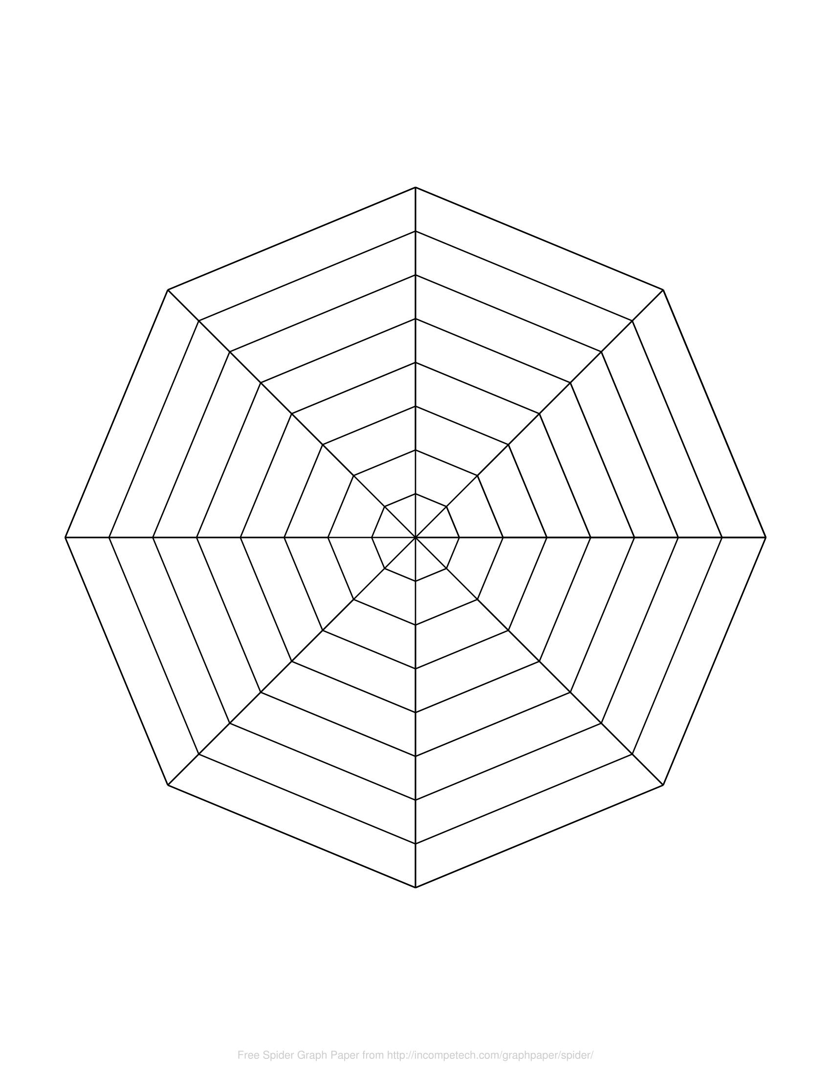 Free Online Graph Paper / Spider Regarding Blank Radar Chart Template