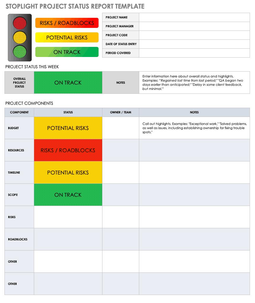 Free Project Report Templates   Smartsheet Inside Weekly Project Status Report Template Powerpoint