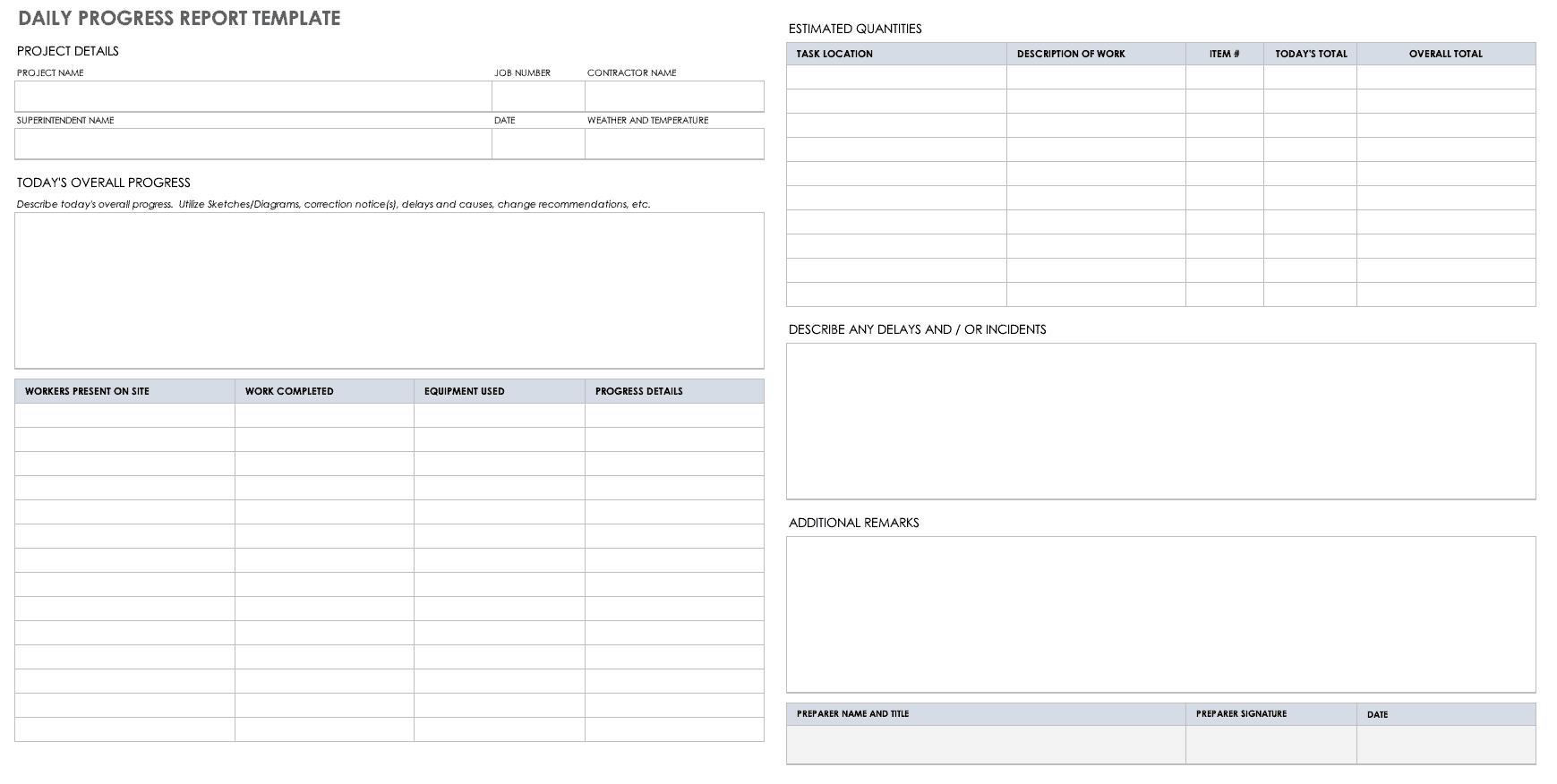 Free Project Report Templates   Smartsheet Regarding Progress Report Template Doc