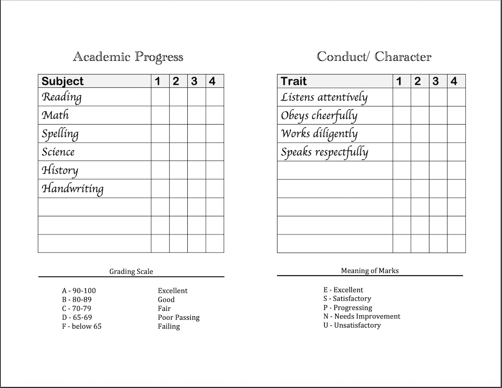 Homeschool Report Cards – Flanders Family Homelife Regarding Middle School Report Card Template
