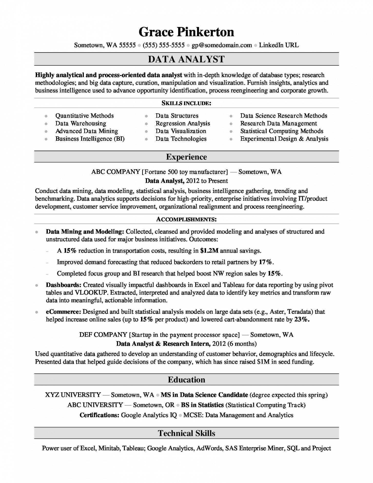 Intelligence Analyst Report Template With Business Analyst Report Template