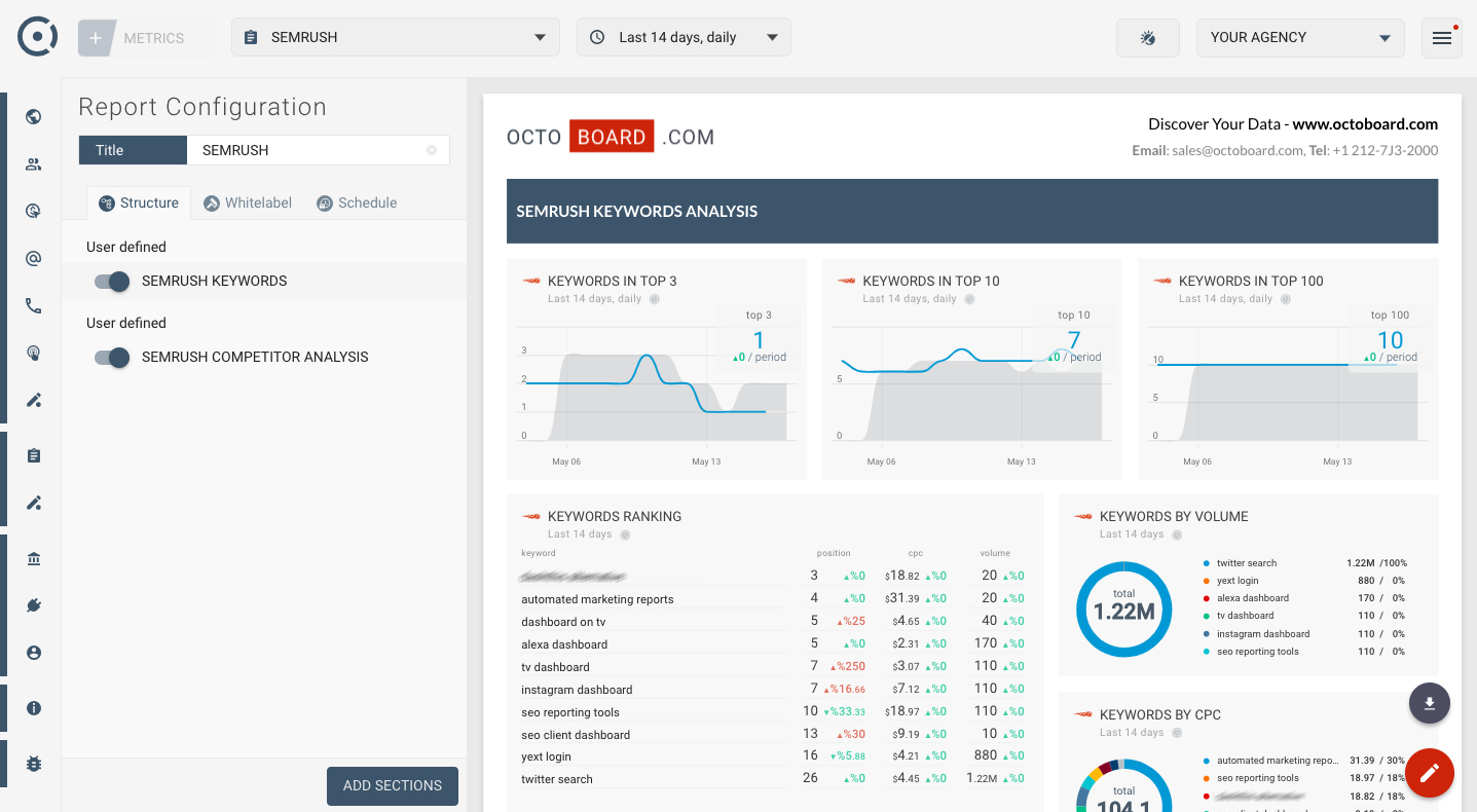 Marketing Analytics Reporting Templates For Reporting Website Templates