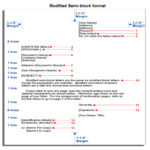 Modified Block Letter Format - Formal Letter Samples And in Modified Block Letter Template Word