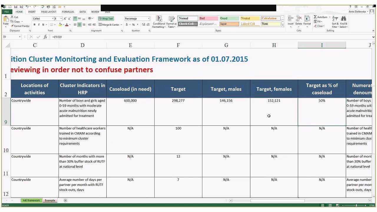 Monitoring And Evaluation Framework Inside M&e Report Template