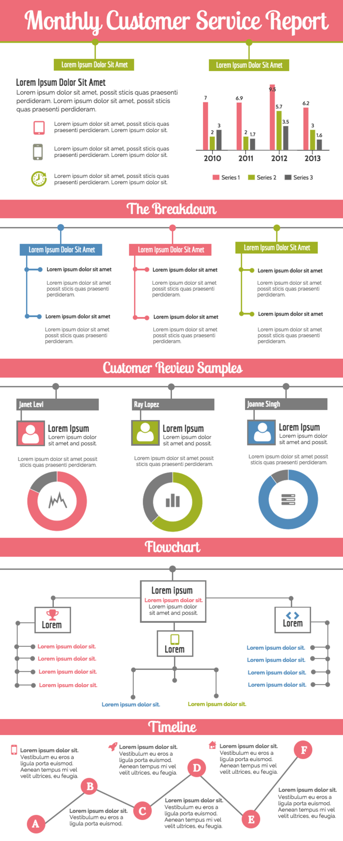 Monthly Customer Service Report With Regard To Customer Contact Report Template
