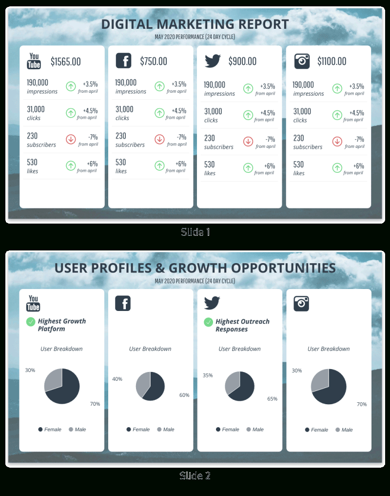 Monthly Social Media Report For Social Media Marketing Report Template
