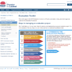 Nsw Government Evaluation Toolkit | Better Evaluation With Monitoring And Evaluation Report Writing Template