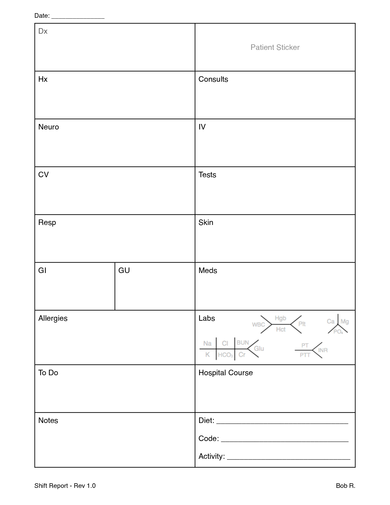 Nurse Brain Worksheet   Printable Worksheets And Activities With Nurse Shift Report Sheet Template