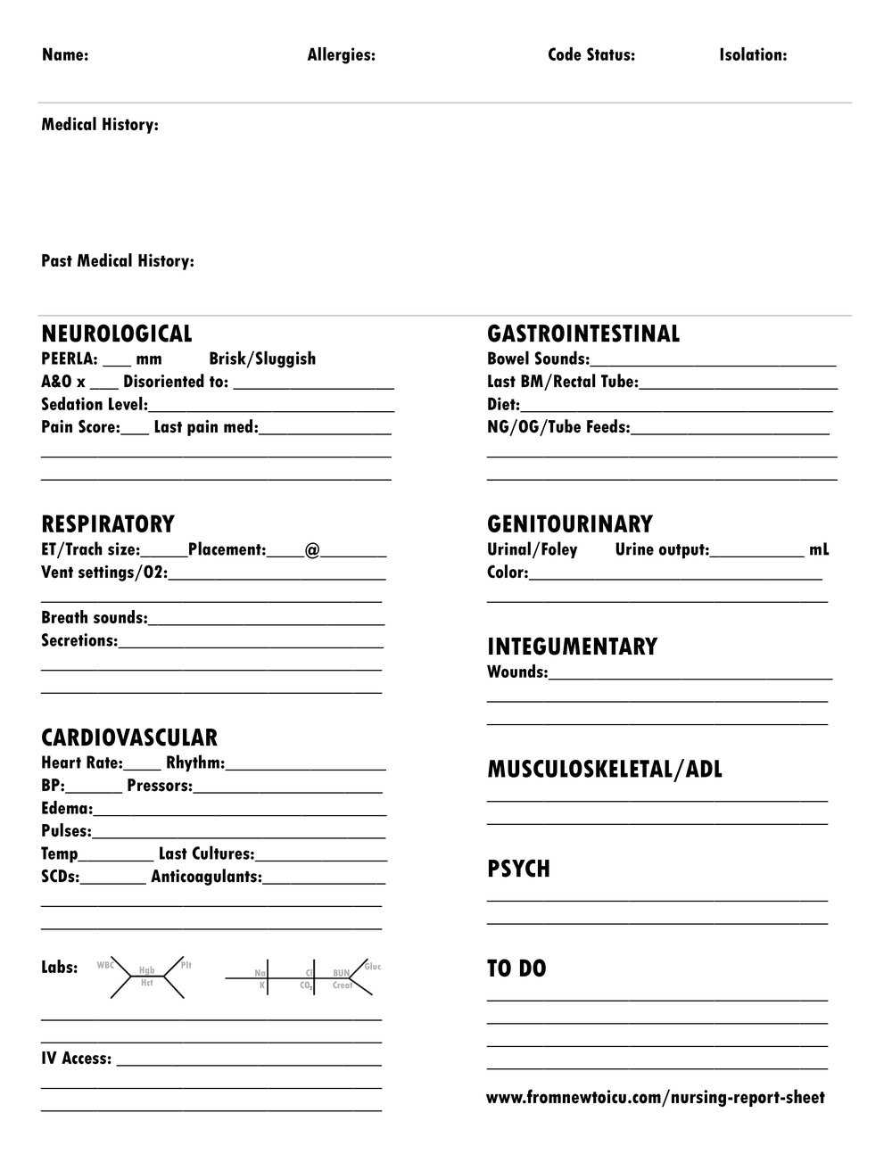Nursing Report Sheet — From New To Icu Throughout Nurse Shift Report Sheet Template