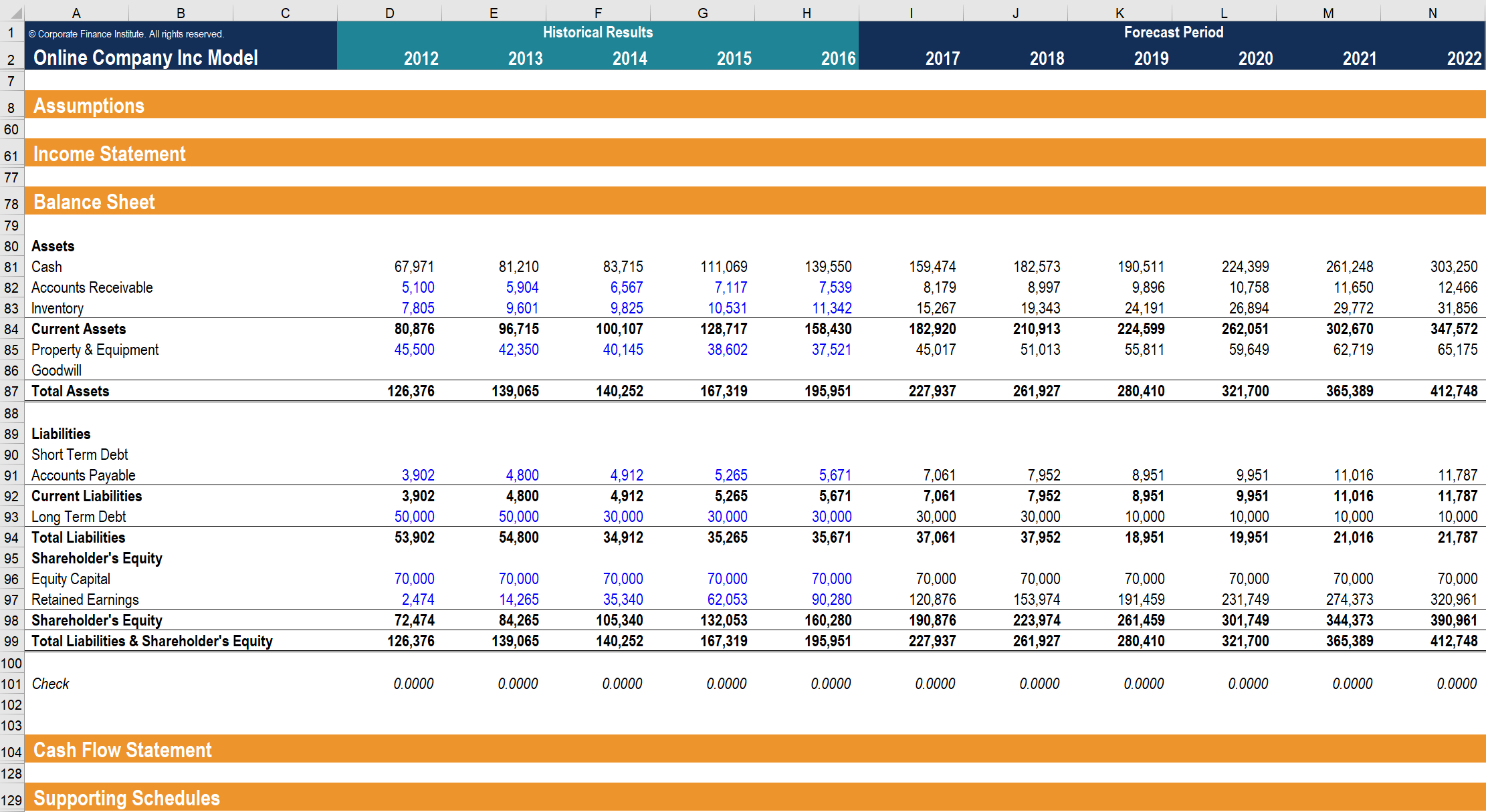 Overview Of Financial Modeling – What Is Financial Modeling Within Credit Analysis Report Template