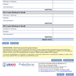 Performance Management Budget Template | Program Cycle Inside Monitoring And Evaluation Report Writing Template