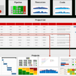 Pmo Reports For Project And Portfolio Management (Requirements) with regard to Portfolio Management Reporting Templates