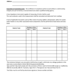 Pool Bonding Integrity Test – Fill Online, Printable With Megger Test Report Template