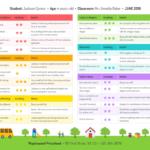 Preschool Progress Report regarding Preschool Progress Report Template