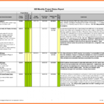Printable Construction Project Progress Report Format 3 Throughout Progress Report Template Doc