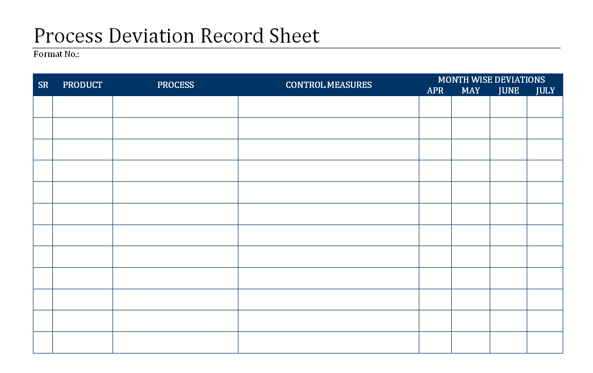 Process Deviation Record Sheet – Intended For Deviation Report Template