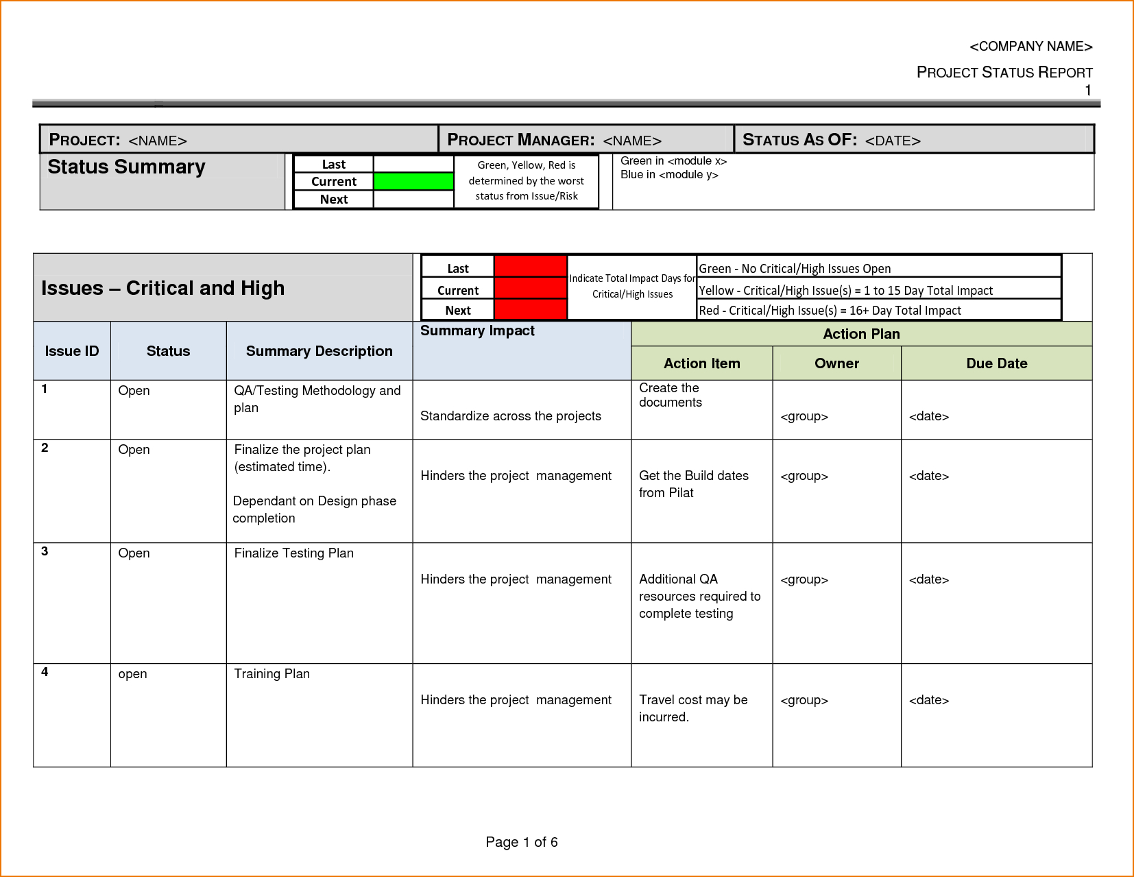 Project Daily Status Report Template Excel And 5 Project For Testing Daily Status Report Template