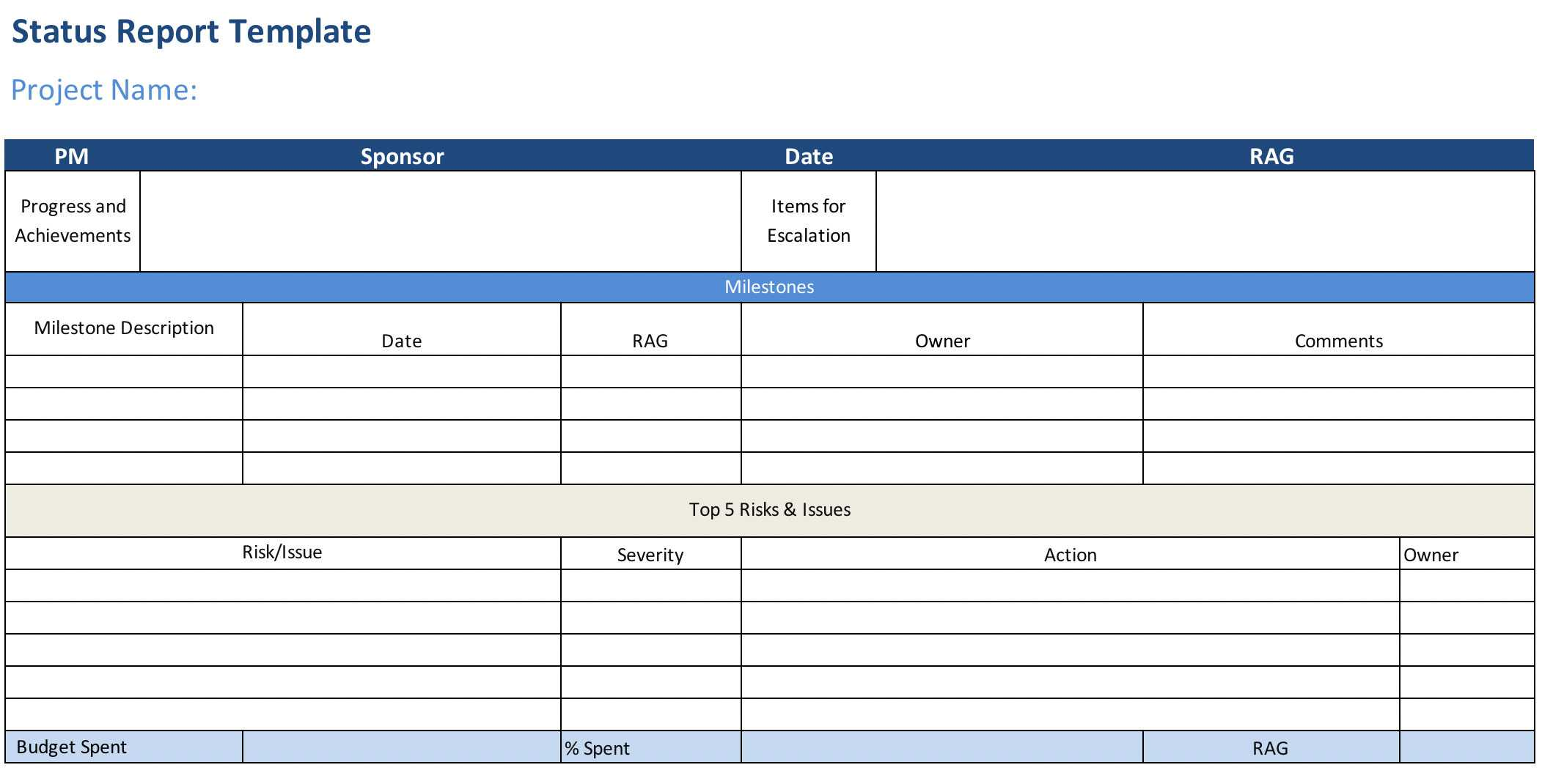 Project Status Report (Free Excel Template) - Projectmanager With Weekly Status Report Template Excel