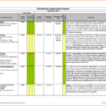 Project Status Report Template Excel Download Filetype Xls with Project Status Report Template Excel Download Filetype Xls