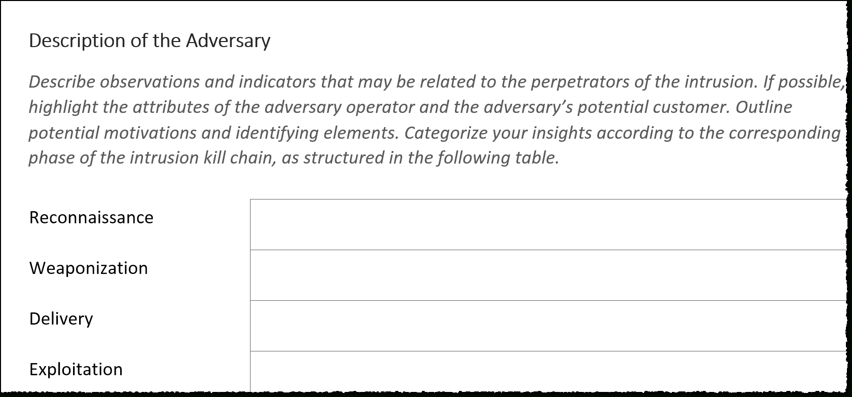 Report Template For Threat Intelligence And Incident Response With Regard To Ir Report Template