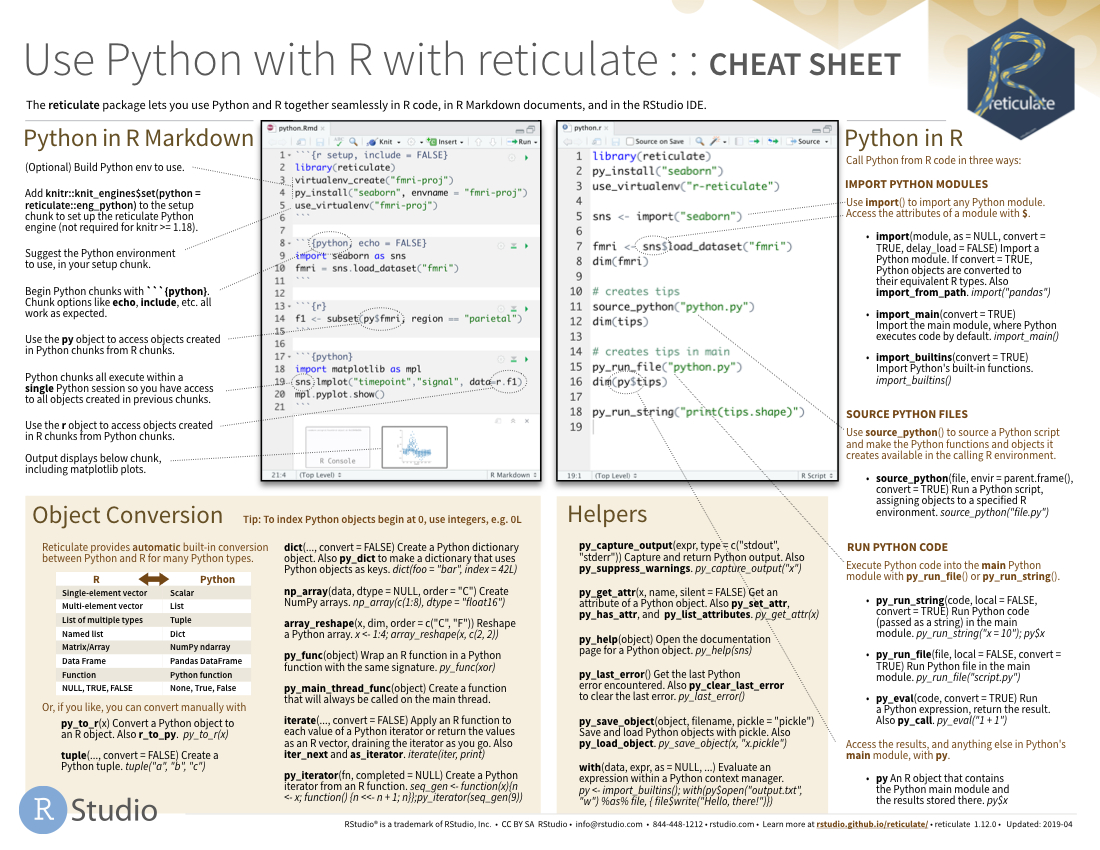 Rstudio Cheatsheets – Rstudio Throughout Cheat Sheet Template Word