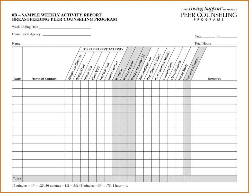 Sales Activity Report Template Excel And Doc Weekly Call Regarding Weekly Activity Report Template