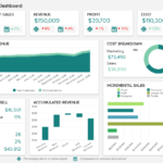 Sales Report Examples & Templates For Daily, Weekly, Monthly throughout Sales Management Report Template
