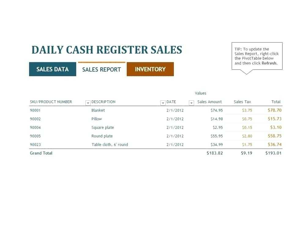 Sales Report Templates Daily Weekly Monthly Salesman Pertaining To Daily Sales Report Template Excel Free Sales Report Template Report Template Excel Templates