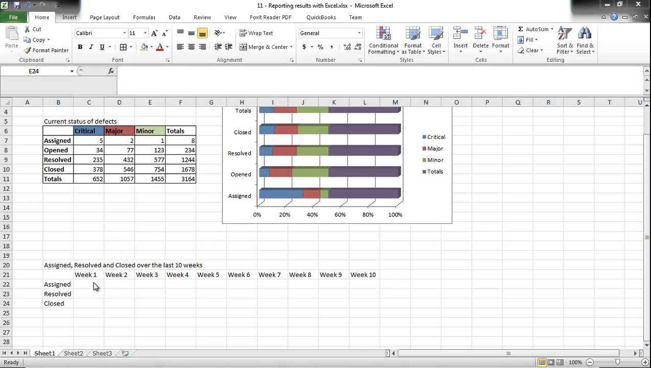 Software Testing Using Excel – How To Report Test Results Intended For Testing Weekly Status Report Template