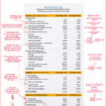 Take The Fear Out Of Financial Statements Intended For Treasurer Report Template Non Profit