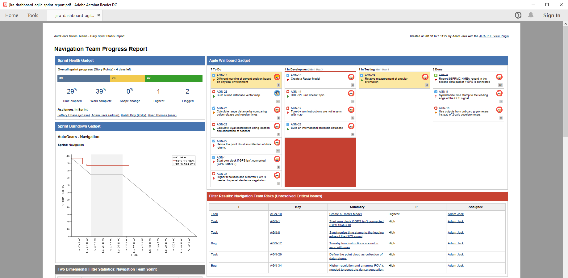 Template Gallery – Better Pdf Exporter For Jira   Midori For Testing Weekly Status Report Template
